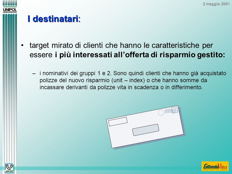 2 maggio 2001 I destinatari: target mirato di clienti che hanno le caratteristiche per essere i più interessati allofferta di risparmio gestito: –i nominativi dei gruppi 1 e 2.