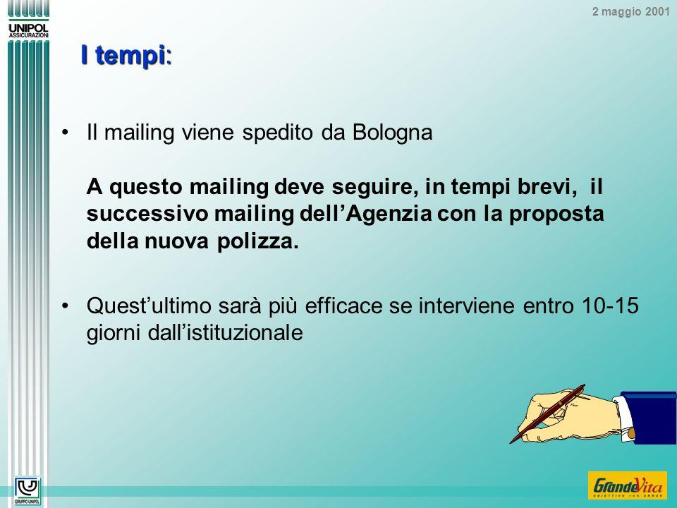 2 maggio 2001 I tempi: Il mailing viene spedito da Bologna A questo mailing deve seguire, in tempi brevi, il successivo mailing dellAgenzia con la proposta della nuova polizza.