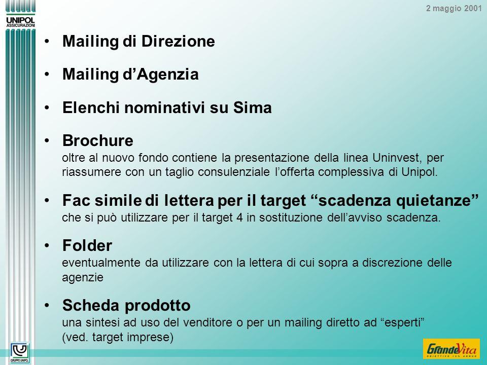 2 maggio 2001 Mailing di Direzione Mailing dAgenzia Elenchi nominativi su Sima Brochure oltre al nuovo fondo contiene la presentazione della linea Uninvest, per riassumere con un taglio consulenziale lofferta complessiva di Unipol.
