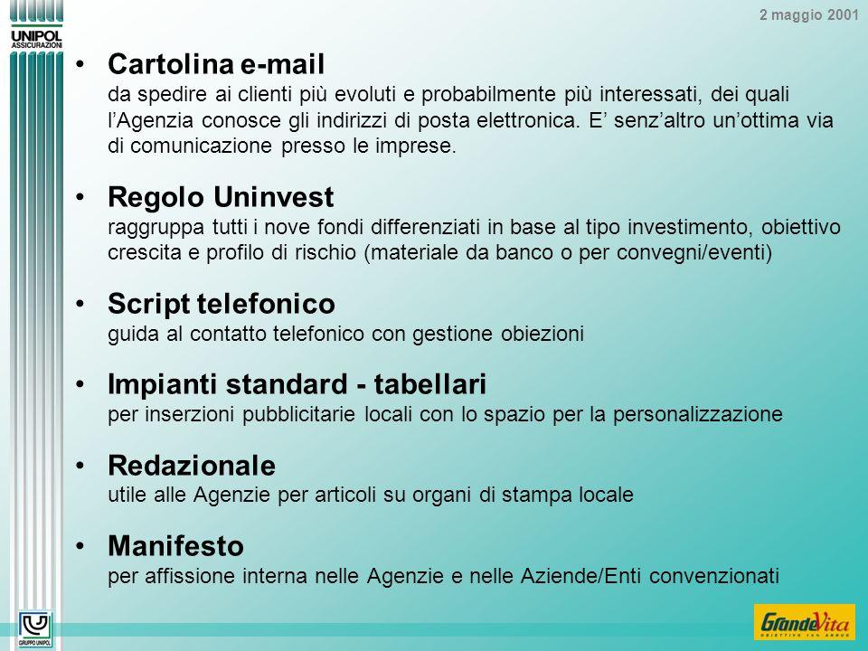 2 maggio 2001 Cartolina e-mail da spedire ai clienti più evoluti e probabilmente più interessati, dei quali lAgenzia conosce gli indirizzi di posta elettronica.