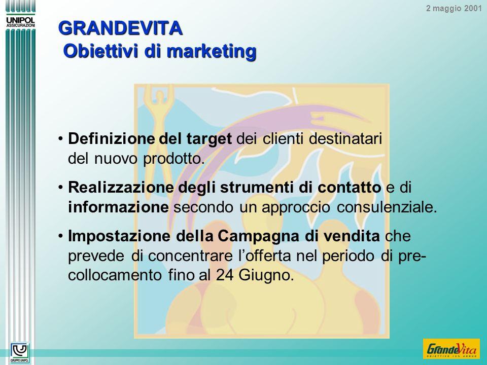 2 maggio 2001 GRANDEVITA Obiettivi di marketing Definizione del target dei clienti destinatari del nuovo prodotto.