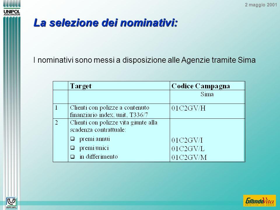 2 maggio 2001 La selezione dei nominativi: I nominativi sono messi a disposizione alle Agenzie tramite Sima