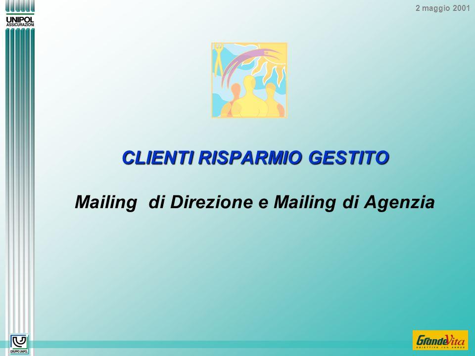 2 maggio 2001 CLIENTI RISPARMIO GESTITO CLIENTI RISPARMIO GESTITO Mailing di Direzione e Mailing di Agenzia