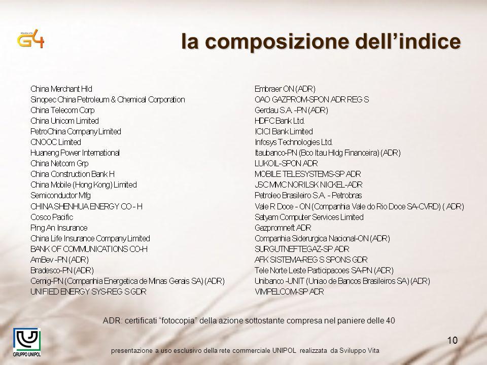 presentazione a uso esclusivo della rete commerciale UNIPOL realizzata da Sviluppo Vita 10 la composizione dellindice ADR: certificati fotocopia della azione sottostante compresa nel paniere delle 40
