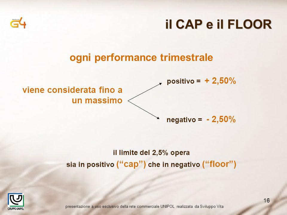 presentazione a uso esclusivo della rete commerciale UNIPOL realizzata da Sviluppo Vita 16 il limite del 2,5% opera sia in positivo (cap) che in negativo (floor) ogni performance trimestrale viene considerata fino a un massimo positivo = + 2,50% negativo = - 2,50% il CAP e il FLOOR