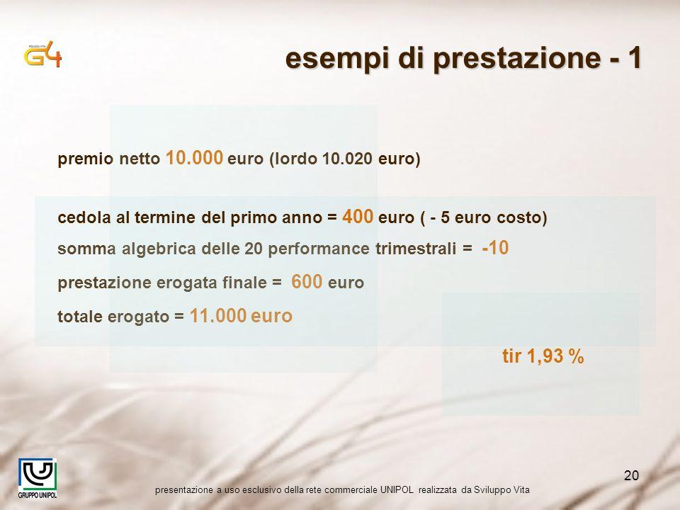 presentazione a uso esclusivo della rete commerciale UNIPOL realizzata da Sviluppo Vita 20 somma algebrica delle 20 performance trimestrali = -10 pres