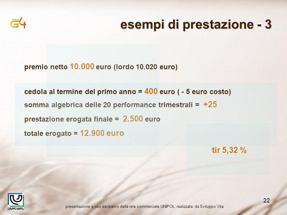 presentazione a uso esclusivo della rete commerciale UNIPOL realizzata da Sviluppo Vita 22 somma algebrica delle 20 performance trimestrali = +25 pres