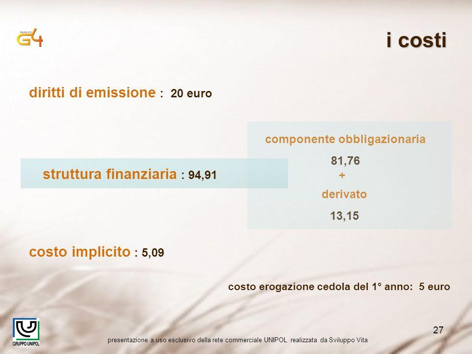 presentazione a uso esclusivo della rete commerciale UNIPOL realizzata da Sviluppo Vita 27 diritti di emissione : 20 euro costo implicito : 5,09 costo erogazione cedola del 1° anno: 5 euro componente obbligazionaria 81,76 derivato 13,15 + struttura finanziaria : 94,91 i costi