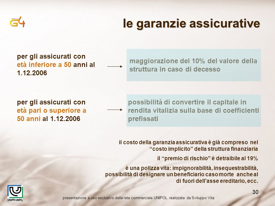 presentazione a uso esclusivo della rete commerciale UNIPOL realizzata da Sviluppo Vita 30 il costo della garanzia assicurativa è già compreso nel cos
