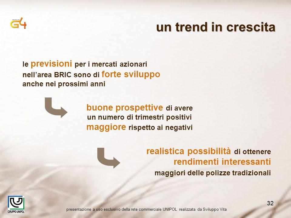 presentazione a uso esclusivo della rete commerciale UNIPOL realizzata da Sviluppo Vita 32 un trend in crescita le previsioni per i mercati azionari n