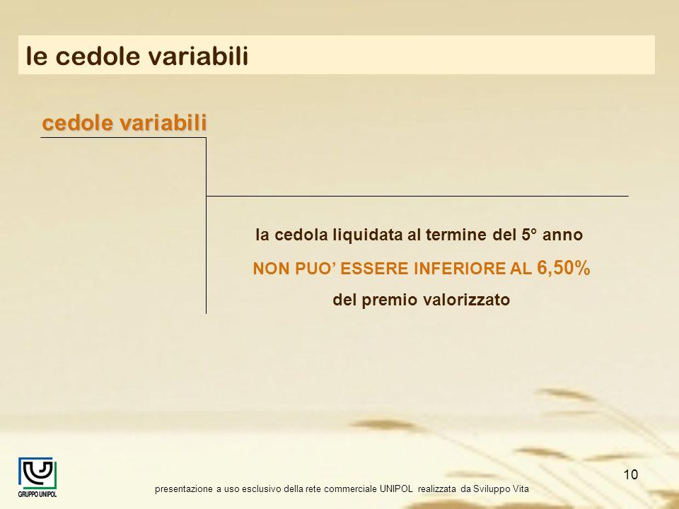 presentazione a uso esclusivo della rete commerciale UNIPOL realizzata da Sviluppo Vita 10 le cedole variabili cedole variabili la cedola liquidata al