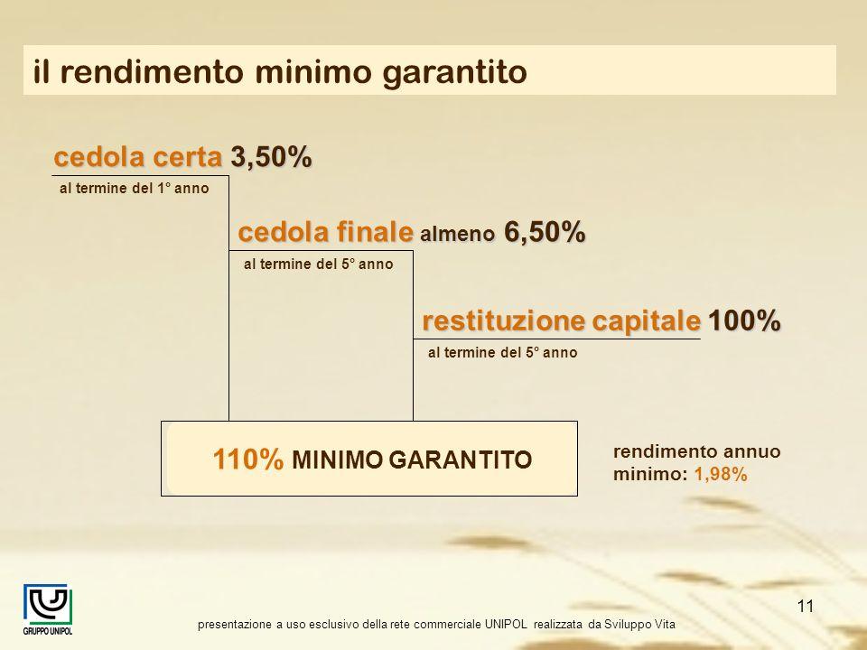 presentazione a uso esclusivo della rete commerciale UNIPOL realizzata da Sviluppo Vita 11 il rendimento minimo garantito cedola certa 3,50% al termin