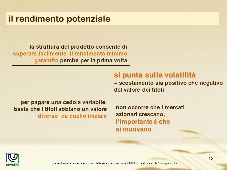 presentazione a uso esclusivo della rete commerciale UNIPOL realizzata da Sviluppo Vita 12 il rendimento potenziale la struttura del prodotto consente