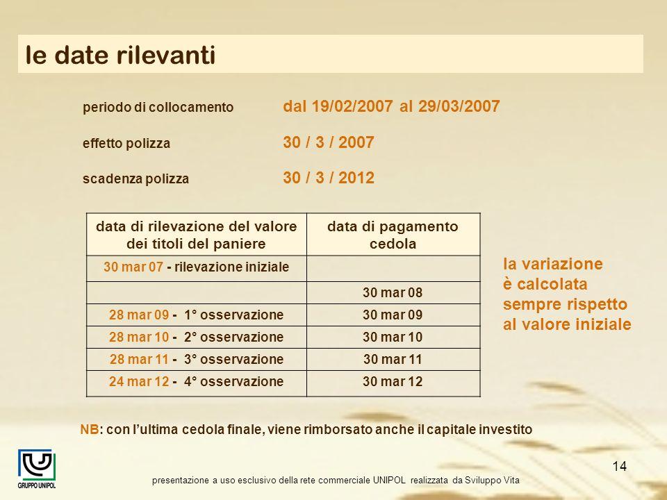 presentazione a uso esclusivo della rete commerciale UNIPOL realizzata da Sviluppo Vita 14 le date rilevanti data di rilevazione del valore dei titoli