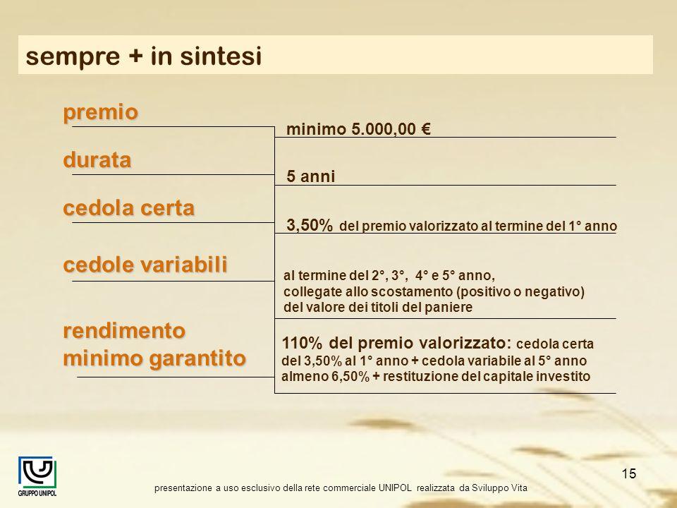 presentazione a uso esclusivo della rete commerciale UNIPOL realizzata da Sviluppo Vita 15 sempre + in sintesipremio minimo 5.000,00 durata 5 anni ced