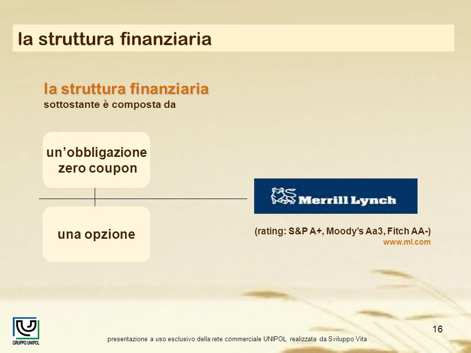 presentazione a uso esclusivo della rete commerciale UNIPOL realizzata da Sviluppo Vita 16 la struttura finanziaria la struttura finanziaria la strutt
