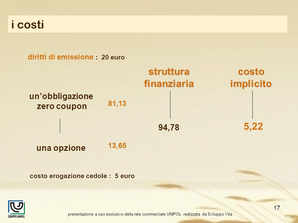 presentazione a uso esclusivo della rete commerciale UNIPOL realizzata da Sviluppo Vita 17 i costi struttura finanziaria unobbligazione zero coupon 81
