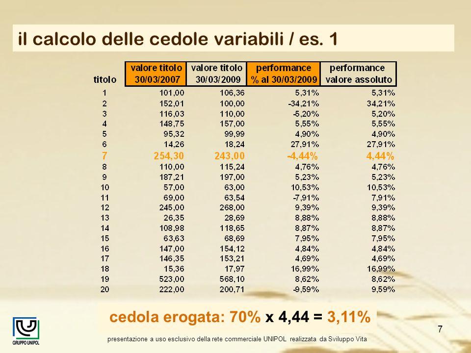 presentazione a uso esclusivo della rete commerciale UNIPOL realizzata da Sviluppo Vita 7 il calcolo delle cedole variabili / es. 1 cedola erogata: 70