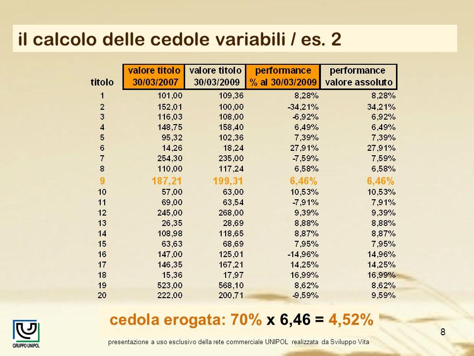 presentazione a uso esclusivo della rete commerciale UNIPOL realizzata da Sviluppo Vita 8 il calcolo delle cedole variabili / es. 2 cedola erogata: 70