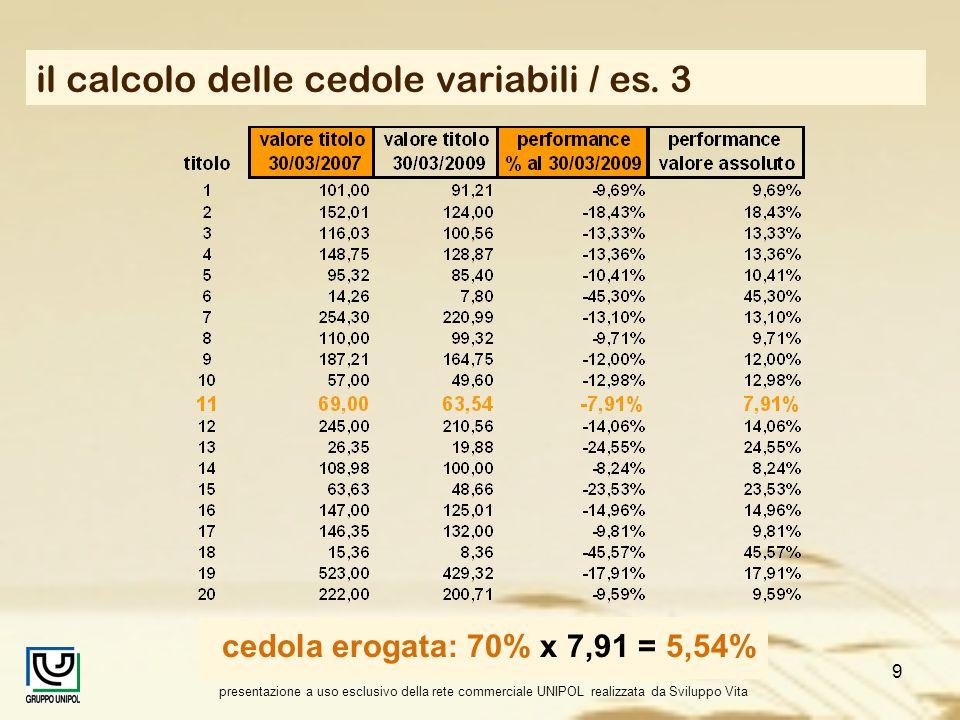 presentazione a uso esclusivo della rete commerciale UNIPOL realizzata da Sviluppo Vita 9 il calcolo delle cedole variabili / es. 3 cedola erogata: 70