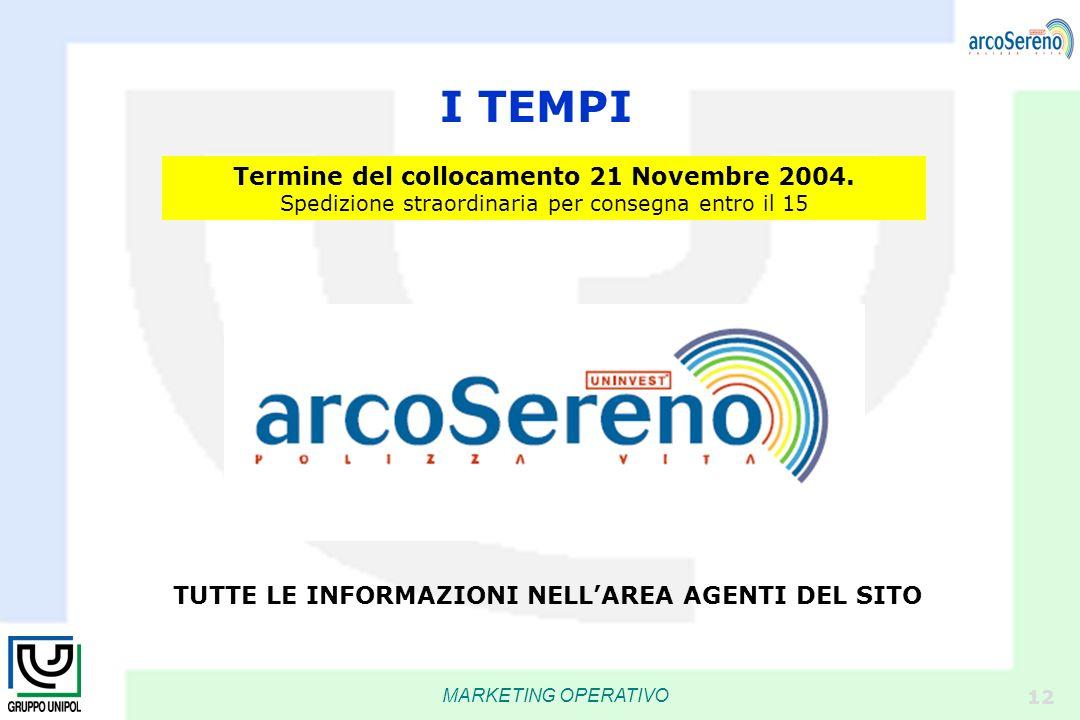 MARKETING OPERATIVO 12 I TEMPI TUTTE LE INFORMAZIONI NELLAREA AGENTI DEL SITO Termine del collocamento 21 Novembre 2004. Spedizione straordinaria per