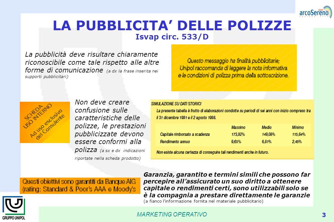 MARKETING OPERATIVO 3 LA PUBBLICITA DELLE POLIZZE Isvap circ. 533/D La pubblicità deve risultare chiaramente riconoscibile come tale rispetto alle alt