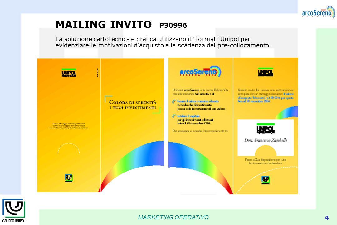 MARKETING OPERATIVO 4 MAILING INVITO P30996 La soluzione cartotecnica e grafica utilizzano il format Unipol per evidenziare le motivazioni dacquisto e