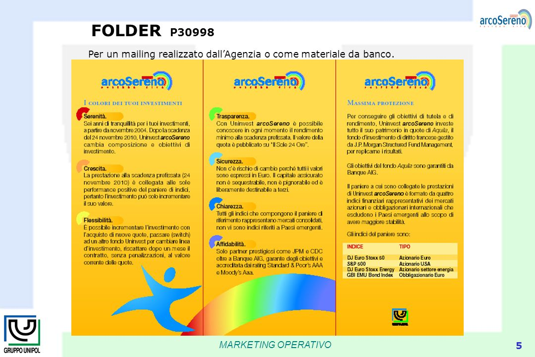 MARKETING OPERATIVO 5 FOLDER P30998 Per un mailing realizzato dallAgenzia o come materiale da banco.