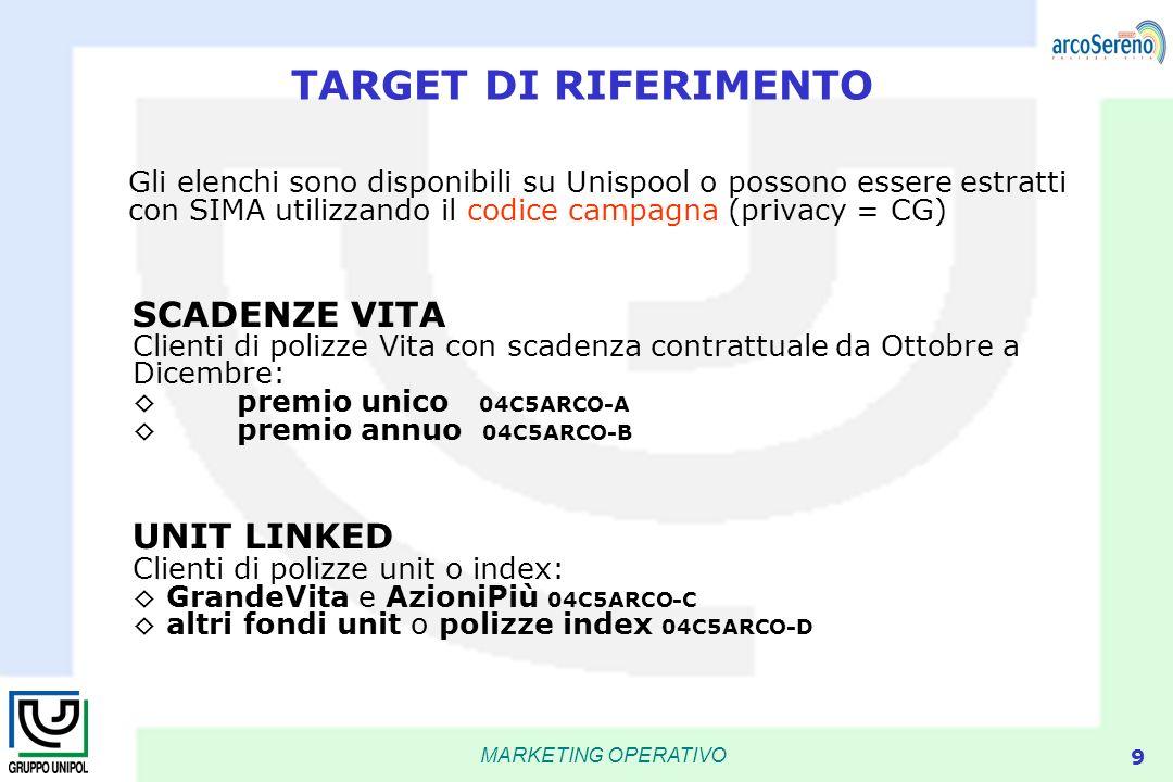 MARKETING OPERATIVO 9 TARGET DI RIFERIMENTO Gli elenchi sono disponibili su Unispool o possono essere estratti con SIMA utilizzando il codice campagna