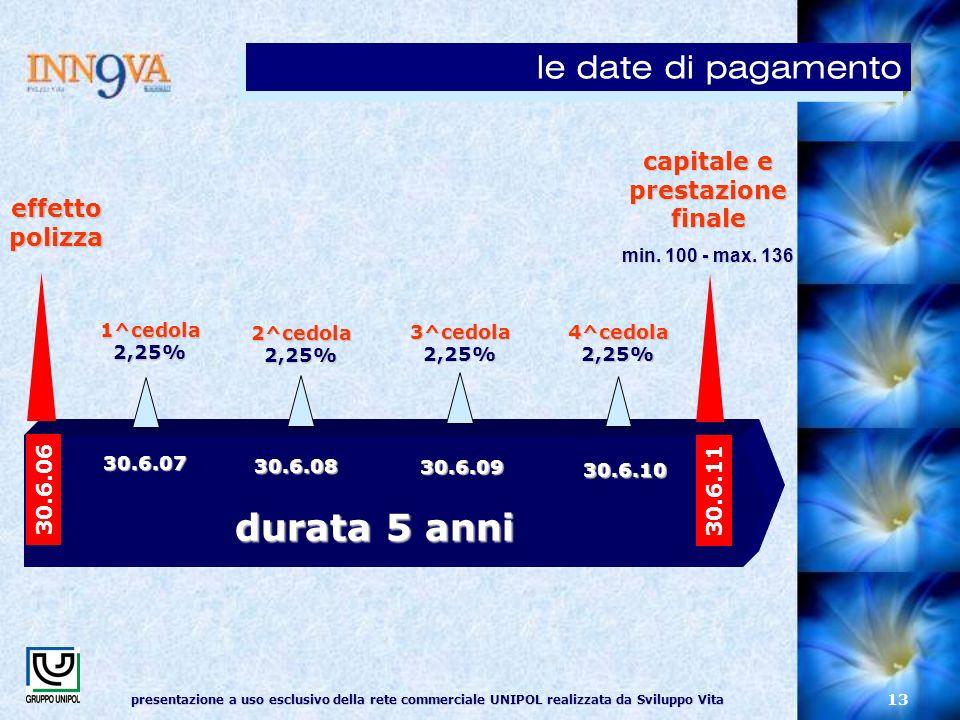 presentazione a uso esclusivo della rete commerciale UNIPOL realizzata da Sviluppo Vita 13 30.6.06 durata 5 anni 1^cedola2,25%30.6.07 4^cedola2,25%30.6.10 30.6.082^cedola2,25% 30.6.093^cedola2,25% capitale e prestazione finale min.