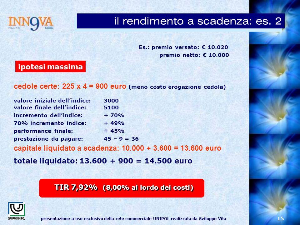 presentazione a uso esclusivo della rete commerciale UNIPOL realizzata da Sviluppo Vita 15 Es.: premio versato: 10.020 premio netto: 10.000 TIR 7,92% (8,00% al lordo dei costi) cedole certe: 225 x 4 = 900 euro (meno costo erogazione cedola) valore iniziale dellindice: 3000 valore finale dellindice: 5100 incremento dellindice: + 70% 70% incremento indice:+ 49% performance finale: + 45% prestazione da pagare: 45 – 9 = 36 capitale liquidato a scadenza: 10.000 + 3.600 = 13.600 euro totale liquidato: 13.600 + 900 = 14.500 euro ipotesi massima il rendimento a scadenza: es.