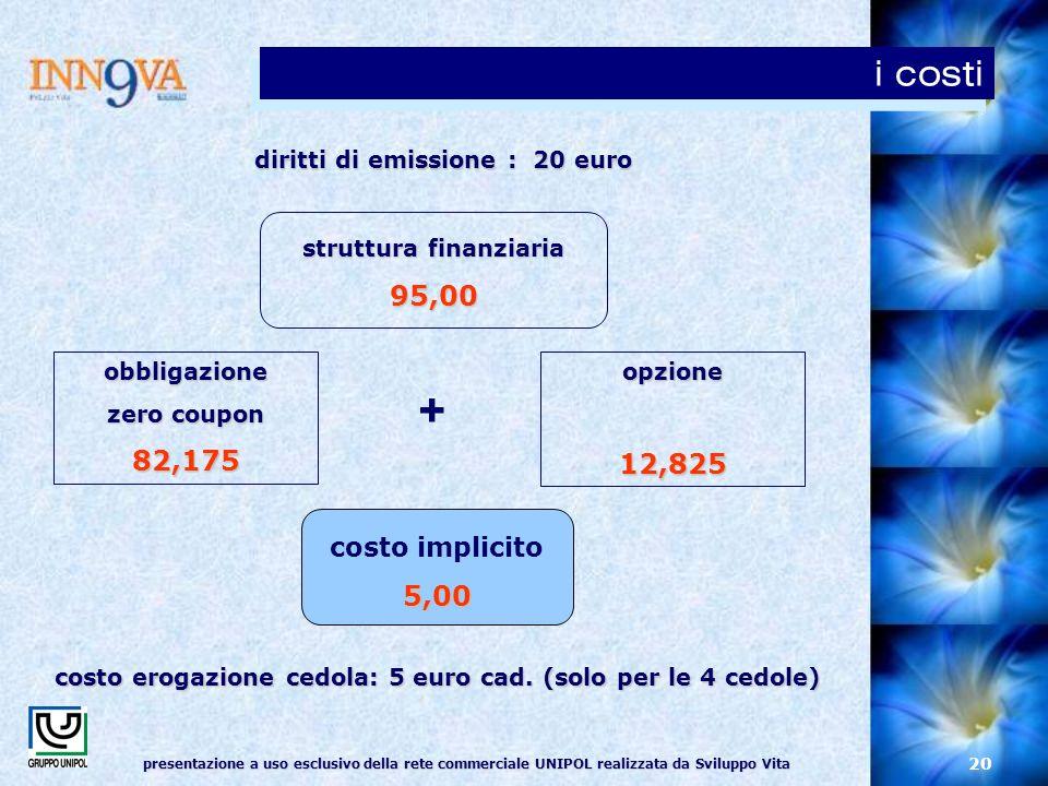 presentazione a uso esclusivo della rete commerciale UNIPOL realizzata da Sviluppo Vita 20 diritti di emissione : 20 euro costo implicito5,00 costo erogazione cedola: 5 euro cad.