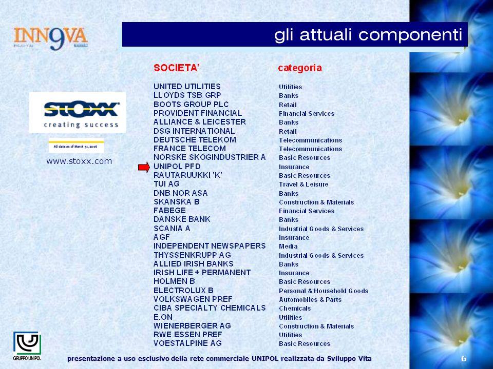 presentazione a uso esclusivo della rete commerciale UNIPOL realizzata da Sviluppo Vita 6 gli attuali componenti www.stoxx.com
