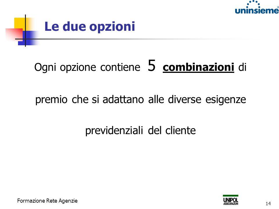 Formazione Rete Agenzie 14 Le due opzioni Ogni opzione contiene 5 combinazioni di premio che si adattano alle diverse esigenze previdenziali del cliente