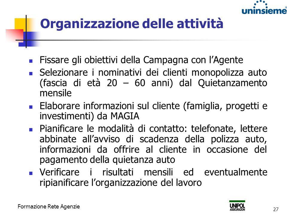 Formazione Rete Agenzie 27 Organizzazione delle attività Fissare gli obiettivi della Campagna con lAgente Selezionare i nominativi dei clienti monopol
