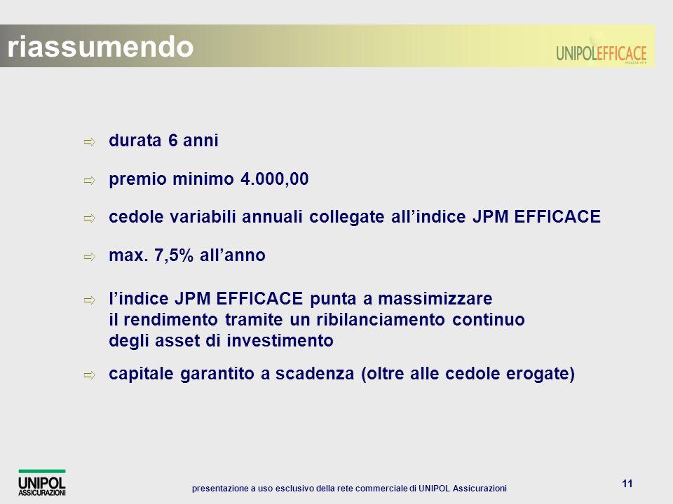 presentazione a uso esclusivo della rete commerciale di UNIPOL Assicurazioni 11 durata 6 anni premio minimo 4.000,00 cedole variabili annuali collegate allindice JPM EFFICACE max.