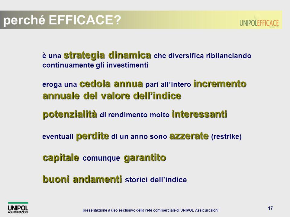 presentazione a uso esclusivo della rete commerciale di UNIPOL Assicurazioni 17 perché EFFICACE.