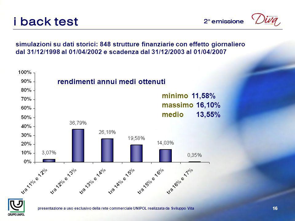 presentazione a uso esclusivo della rete commerciale UNIPOL realizzata da Sviluppo Vita 16 i back test simulazioni su dati storici: 848 strutture finanziarie con effetto giornaliero dal 31/12/1998 al 01/04/2002 e scadenza dal 31/12/2003 al 01/04/2007 rendimenti annui medi ottenuti minimo11,58% massimo 16,10% medio 13,55% 2° emissione