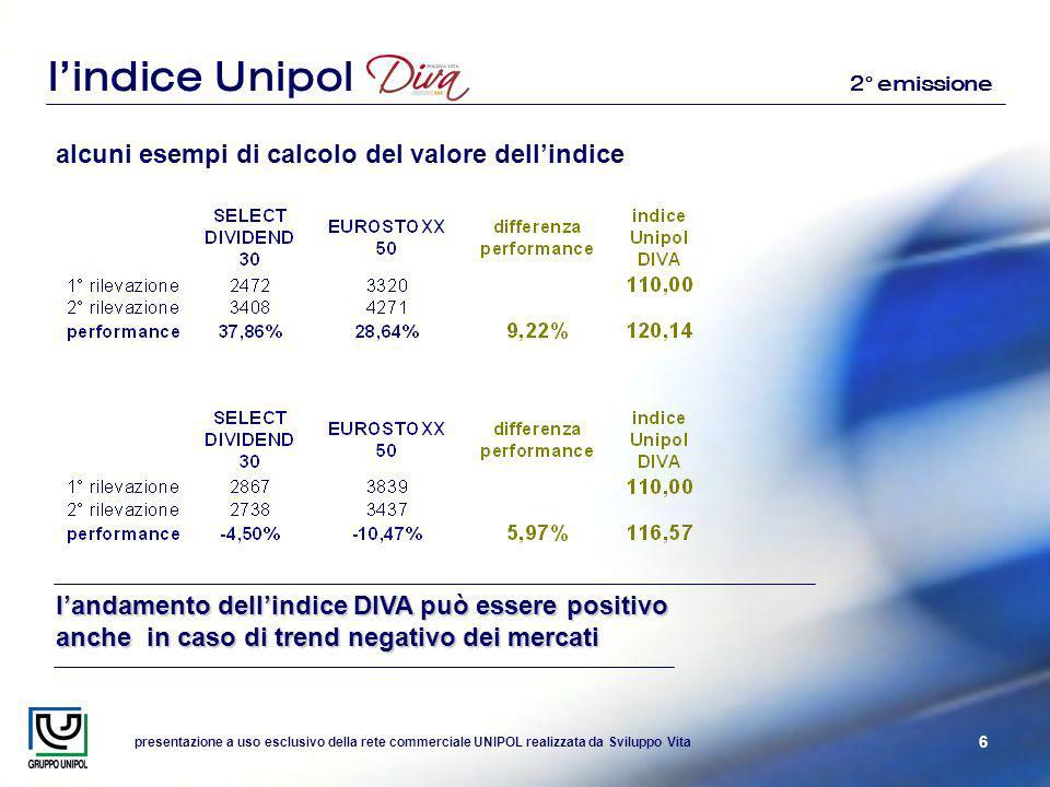 presentazione a uso esclusivo della rete commerciale UNIPOL realizzata da Sviluppo Vita 6 lindice Unipol alcuni esempi di calcolo del valore dellindice landamento dellindice DIVA può essere positivo anche in caso di trend negativo dei mercati 2° emissione