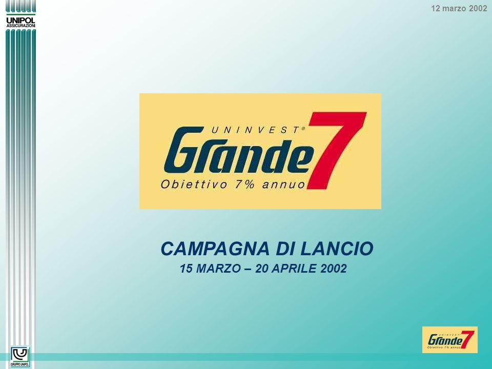 12 marzo 2002 CAMPAGNA DI LANCIO 15 MARZO – 20 APRILE 2002