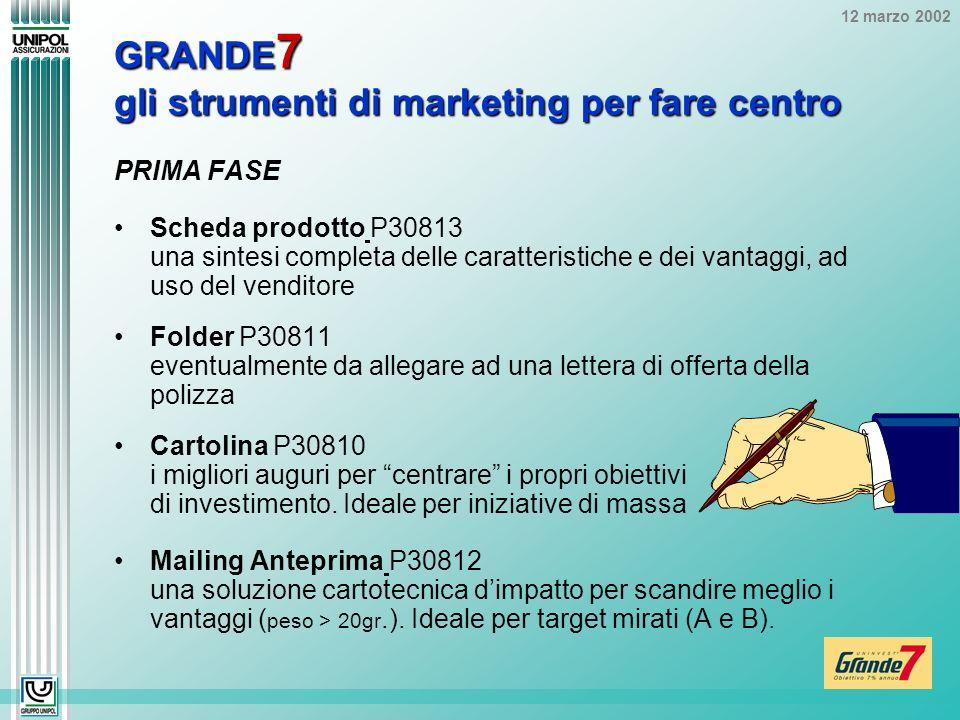 12 marzo 2002 PRIMA FASE Scheda prodotto P30813 una sintesi completa delle caratteristiche e dei vantaggi, ad uso del venditore Folder P30811 eventualmente da allegare ad una lettera di offerta della polizza Cartolina P30810 i migliori auguri per centrare i propri obiettivi di investimento.