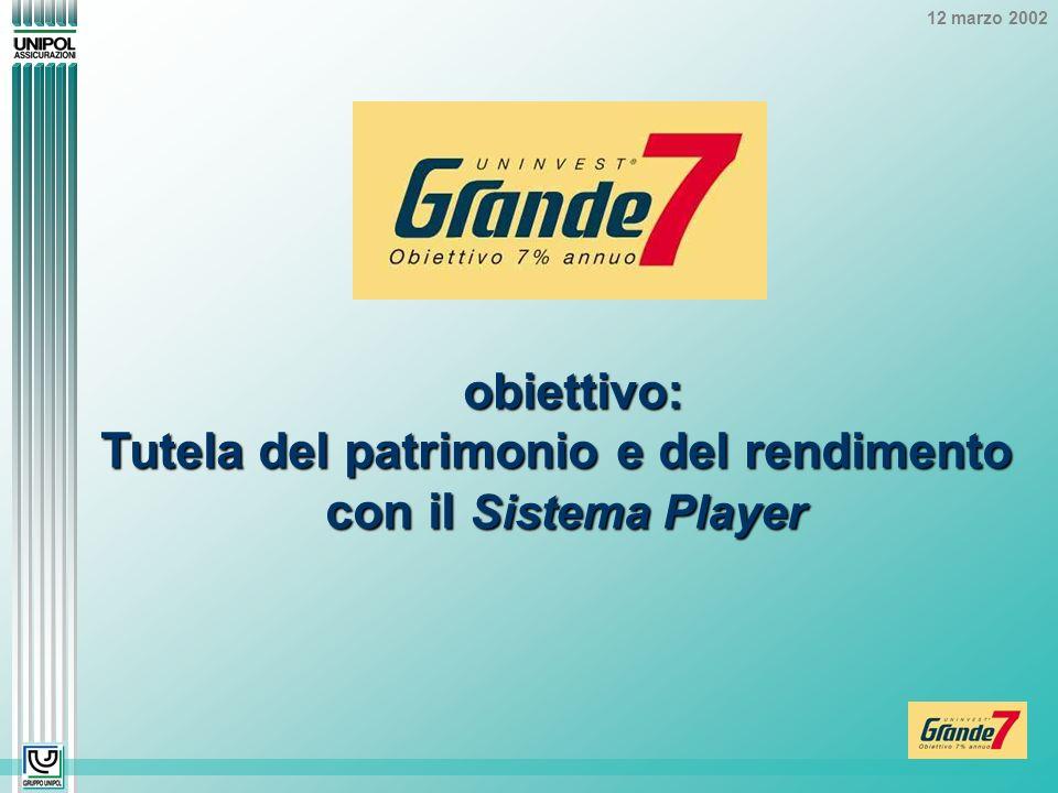 12 marzo 2002 GRANDE 7 SISTEMA PLAYER È linnovativa soluzione che conserva il rendimento eventualmente non maturato nellanno e lo rimette in gioco lanno successivo