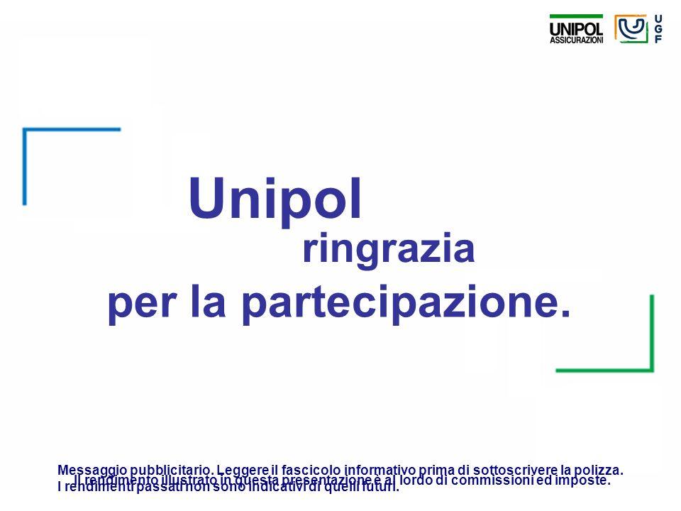 Unipol ringrazia per la partecipazione. Messaggio pubblicitario. Leggere il fascicolo informativo prima di sottoscrivere la polizza. I rendimenti pass