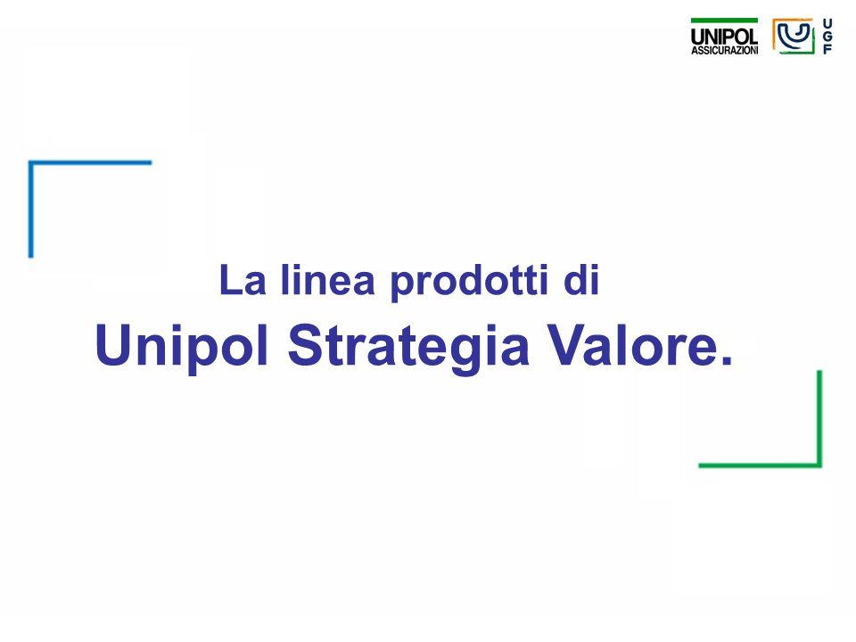 La linea prodotti di Unipol Strategia Valore.