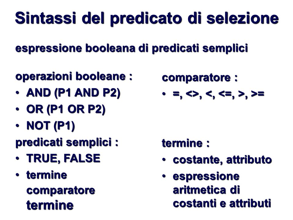 Sintassi del predicato di selezione espressione booleana di predicati semplici operazioni booleane : AND (P1 AND P2)AND (P1 AND P2) OR (P1 OR P2)OR (P1 OR P2) NOT (P1)NOT (P1) predicati semplici : TRUE, FALSETRUE, FALSE termine comparatore terminetermine comparatore termine comparatore : =, <>,, >==, <>,, >= termine : costante, attributocostante, attributo espressione aritmetica di costanti e attributiespressione aritmetica di costanti e attributi