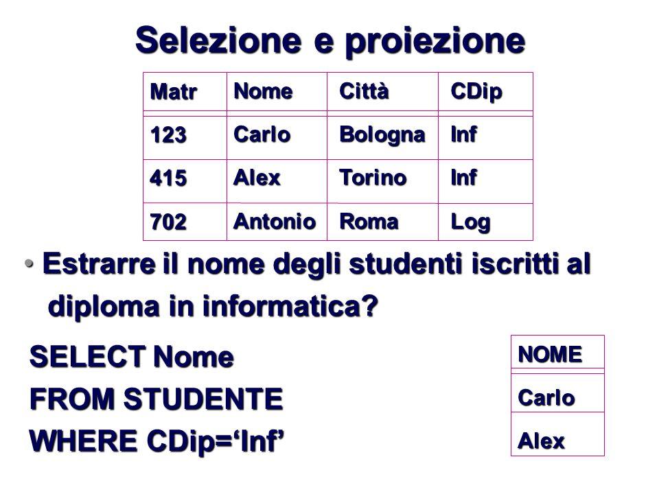 Selezione e proiezione NOMECarloAlex Estrarre il nome degli studenti iscritti al Estrarre il nome degli studenti iscritti al diploma in informatica.