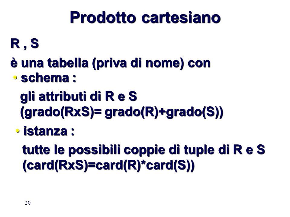 20 Prodotto cartesiano R, S è una tabella (priva di nome) con schema : schema : gli attributi di R e S (grado(RxS)= grado(R)+grado(S)) gli attributi di R e S (grado(RxS)= grado(R)+grado(S)) istanza : istanza : tutte le possibili coppie di tuple di R e S (card(RxS)=card(R)*card(S)) tutte le possibili coppie di tuple di R e S (card(RxS)=card(R)*card(S))