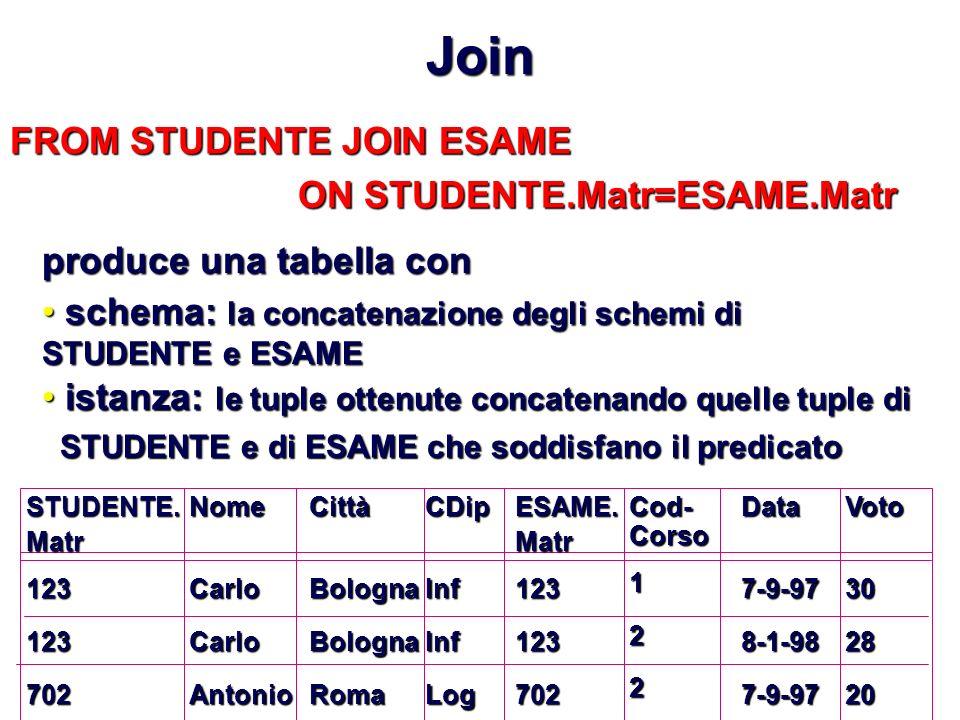 Join FROM STUDENTE JOIN ESAME ON STUDENTE.Matr=ESAME.Matr STUDENTE.Matr123123702NomeCarloCarloAntonioCittàBolognaBolognaRomaCDipInfInfLogESAME.Matr123123702 Cod- Corso 122Data7-9-978-1-987-9-97Voto302820 produce una tabella con schema: la concatenazione degli schemi di STUDENTE e ESAME schema: la concatenazione degli schemi di STUDENTE e ESAME istanza: le tuple ottenute concatenando quelle tuple di istanza: le tuple ottenute concatenando quelle tuple di STUDENTE e di ESAME che soddisfano il predicato STUDENTE e di ESAME che soddisfano il predicato
