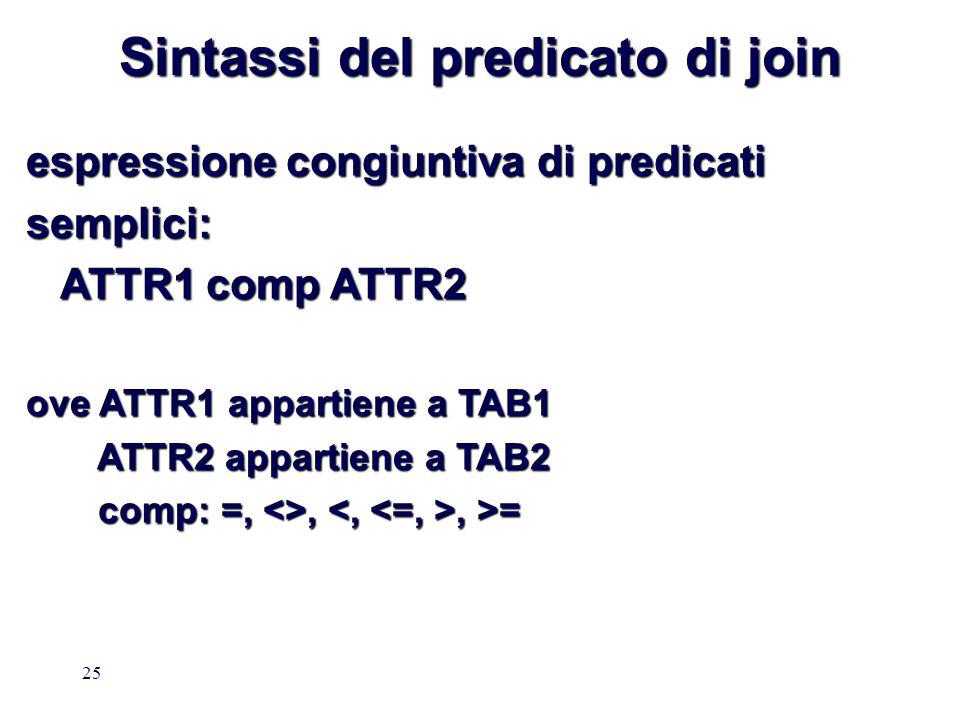 25 Sintassi del predicato di join espressione congiuntiva di predicati semplici: ATTR1 comp ATTR2 ATTR1 comp ATTR2 ove ATTR1 appartiene a TAB1 ATTR2 appartiene a TAB2 ATTR2 appartiene a TAB2 comp: =, <>,, >= comp: =, <>,, >=