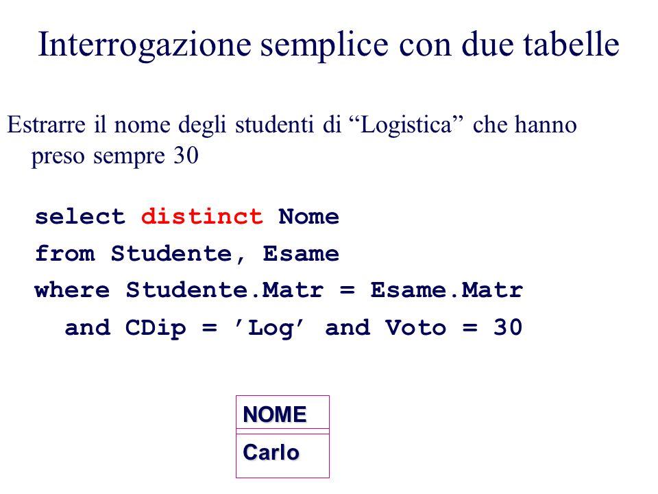 select distinct Nome from Studente, Esame where Studente.Matr = Esame.Matr and CDip = Log and Voto = 30 Interrogazione semplice con due tabelleNOMECarlo Estrarre il nome degli studenti di Logistica che hanno preso sempre 30